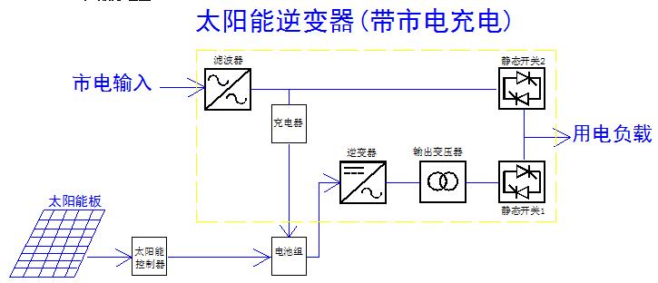 降额使用 ) 显示方式 led指示类 lcd液晶显示 告警方式 蜂鸣器声音